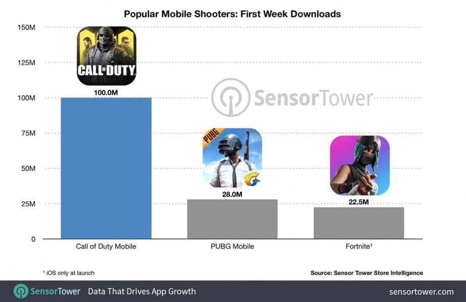 call of duty mobile, call of duty: mobile